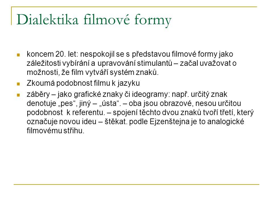 Dialektika filmové formy