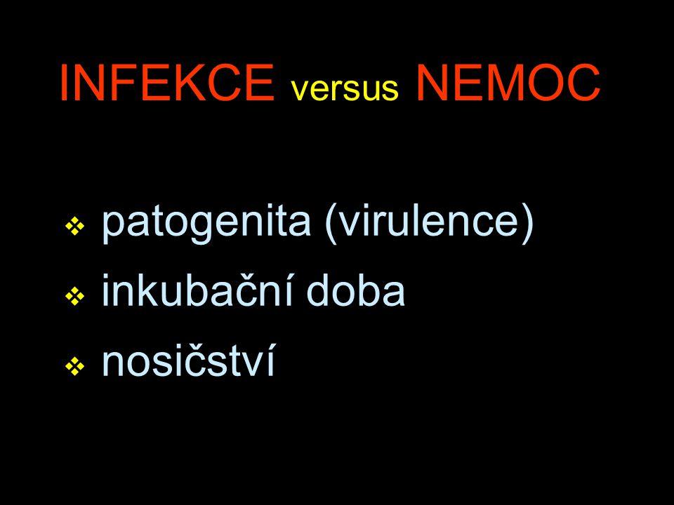 INFEKCE versus NEMOC patogenita (virulence) inkubační doba nosičství
