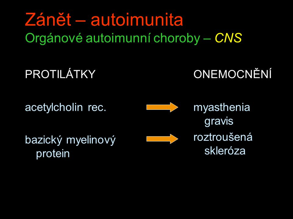 Zánět – autoimunita Orgánové autoimunní choroby – CNS