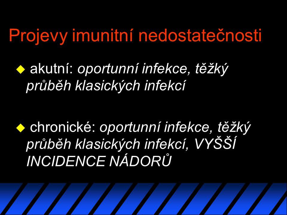 Projevy imunitní nedostatečnosti