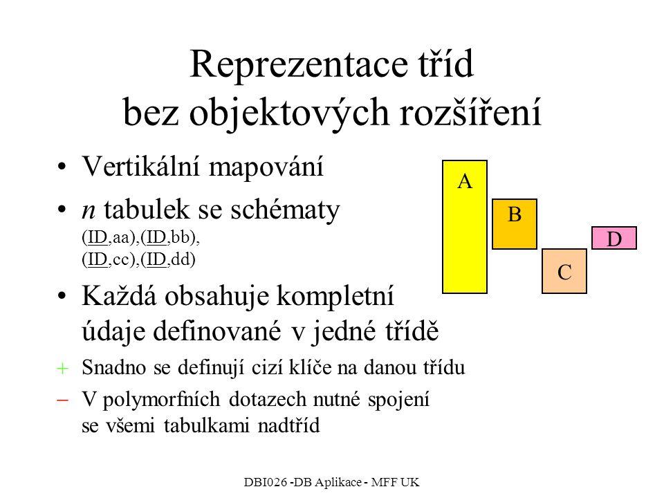 Reprezentace tříd bez objektových rozšíření