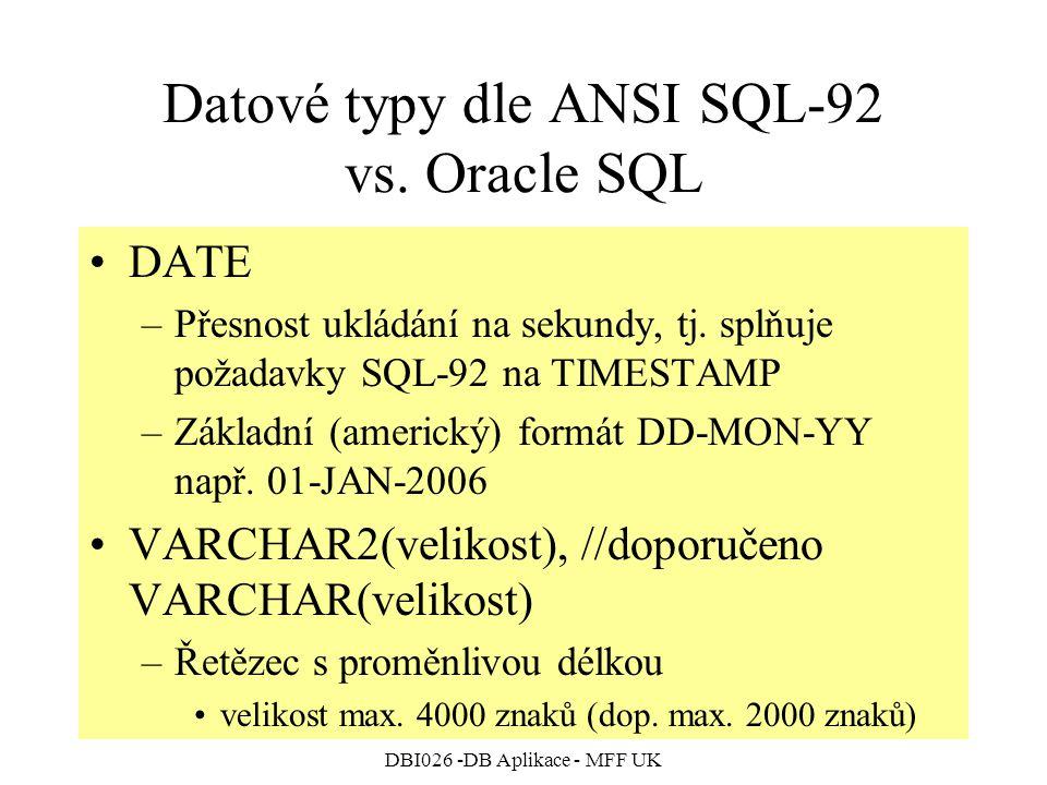 Datové typy dle ANSI SQL-92 vs. Oracle SQL
