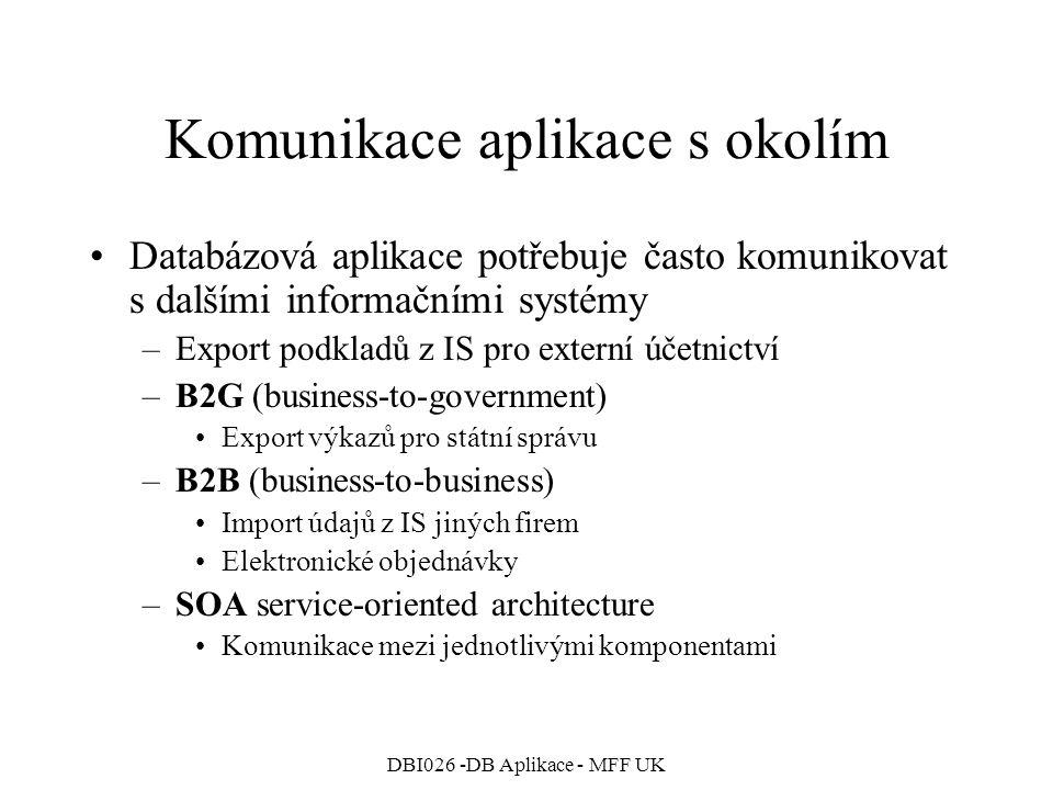 Komunikace aplikace s okolím
