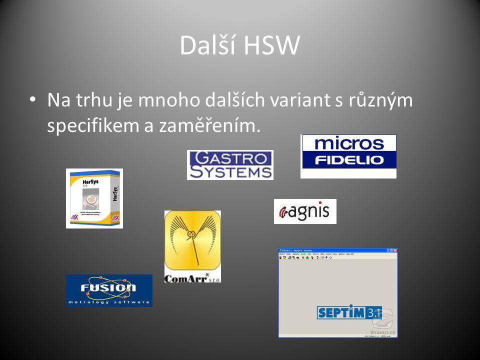 Další HSW Na trhu je mnoho dalších variant s různým specifikem a zaměřením.