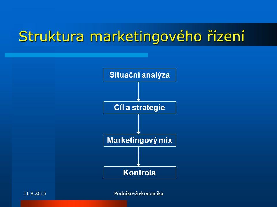 Struktura marketingového řízení