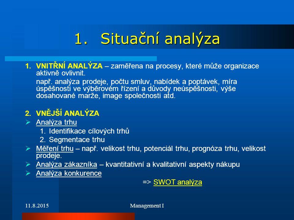 Situační analýza VNITŘNÍ ANALÝZA – zaměřena na procesy, které může organizace aktivně ovlivnit.