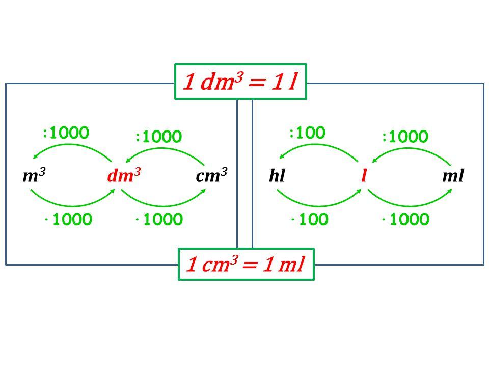 1 dm3 = 1 l 1 cm3 = 1 ml m3 dm3 cm3 hl l ml :1000 ∙1000 :100 ∙100