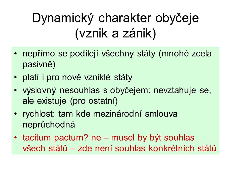 Dynamický charakter obyčeje (vznik a zánik)