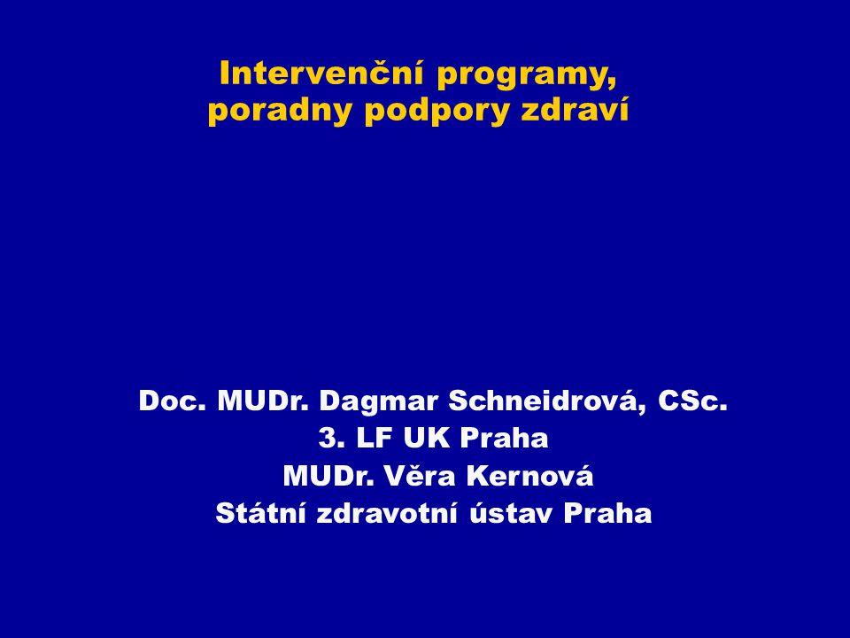 Intervenční programy, poradny podpory zdraví
