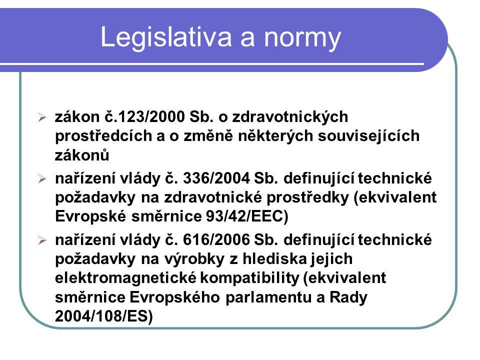 Legislativa a normy zákon č.123/2000 Sb. o zdravotnických prostředcích a o změně některých souvisejících zákonů.