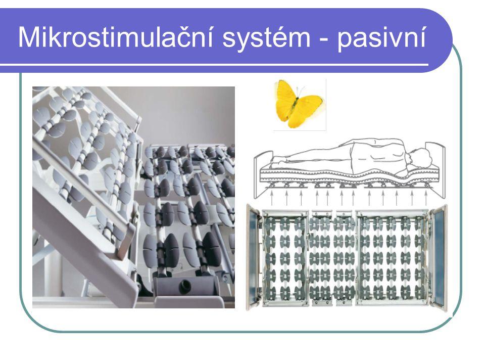 Mikrostimulační systém - pasivní