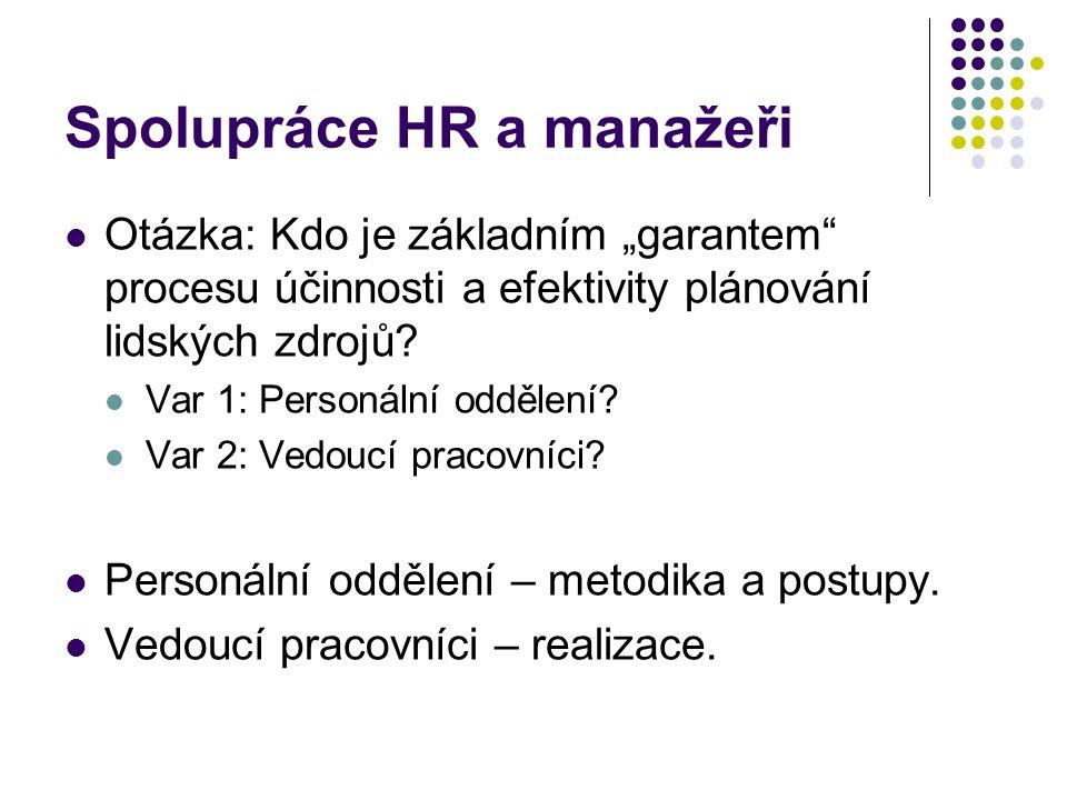 Spolupráce HR a manažeři