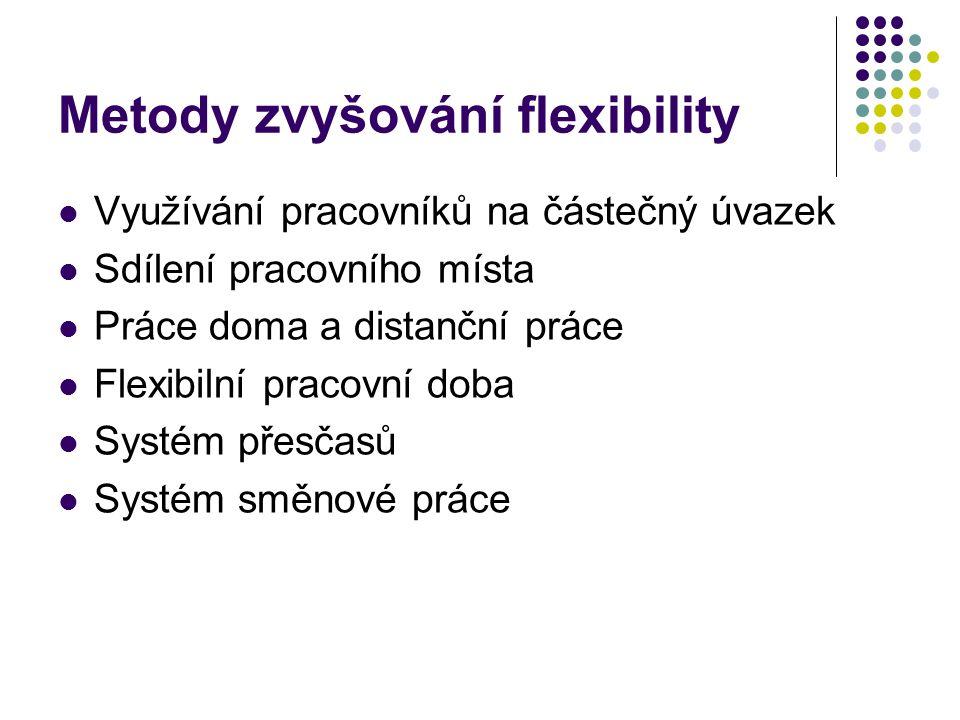 Metody zvyšování flexibility