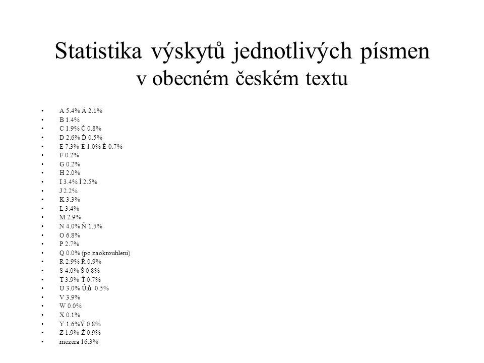 Statistika výskytů jednotlivých písmen v obecném českém textu