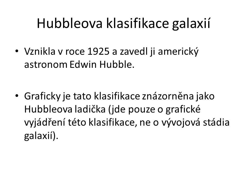 Hubbleova klasifikace galaxií