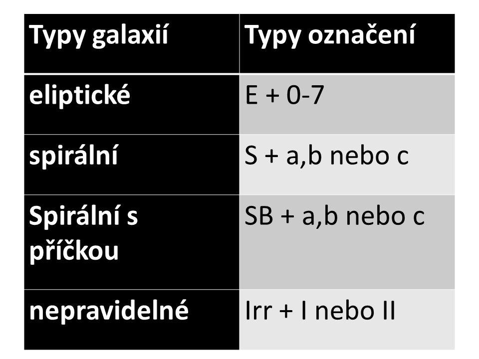 Typy galaxií Typy označení. eliptické. E + 0-7. spirální. S + a,b nebo c. Spirální s příčkou. SB + a,b nebo c.