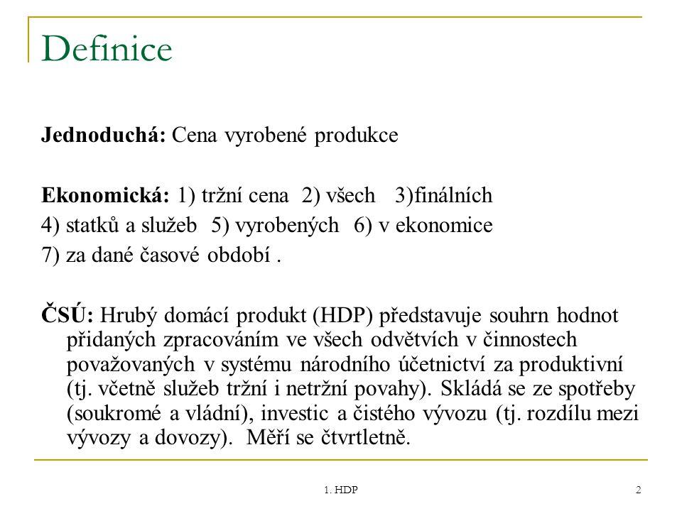 Definice Jednoduchá: Cena vyrobené produkce