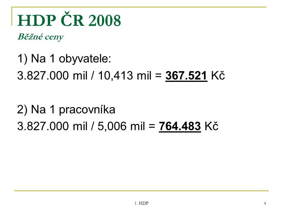 HDP ČR 2008 Běžné ceny 1) Na 1 obyvatele: