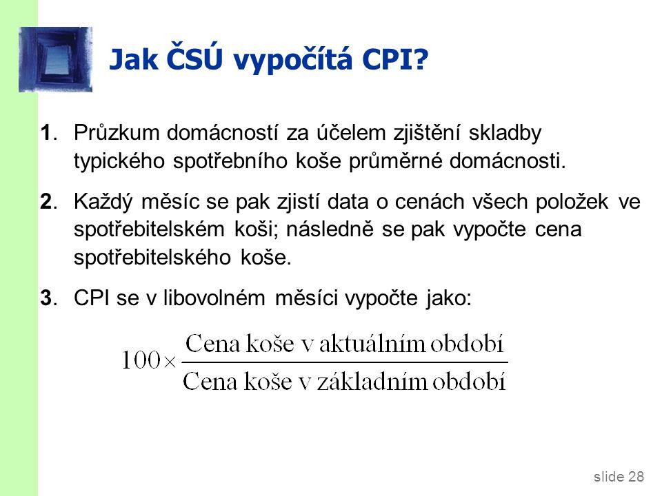 ČR: Složení spotřebitelského koše