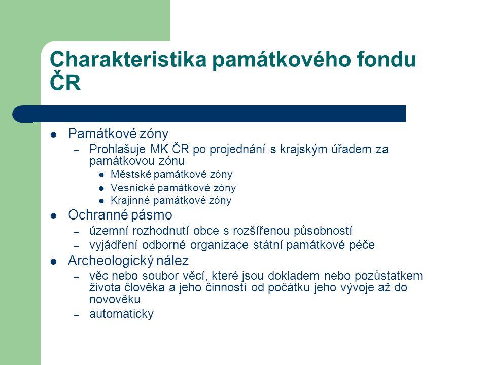 Charakteristika památkového fondu ČR