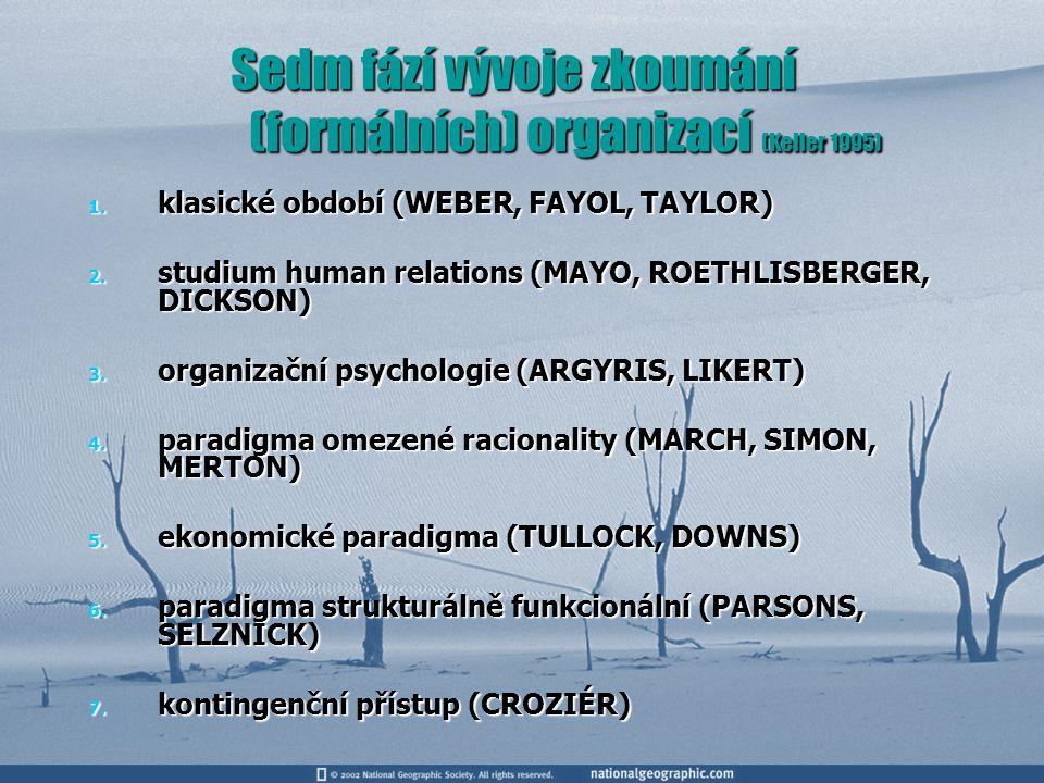 Sedm fází vývoje zkoumání (formálních) organizací (Keller 1995)