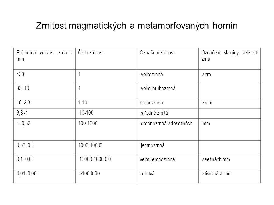 Zrnitost magmatických a metamorfovaných hornin