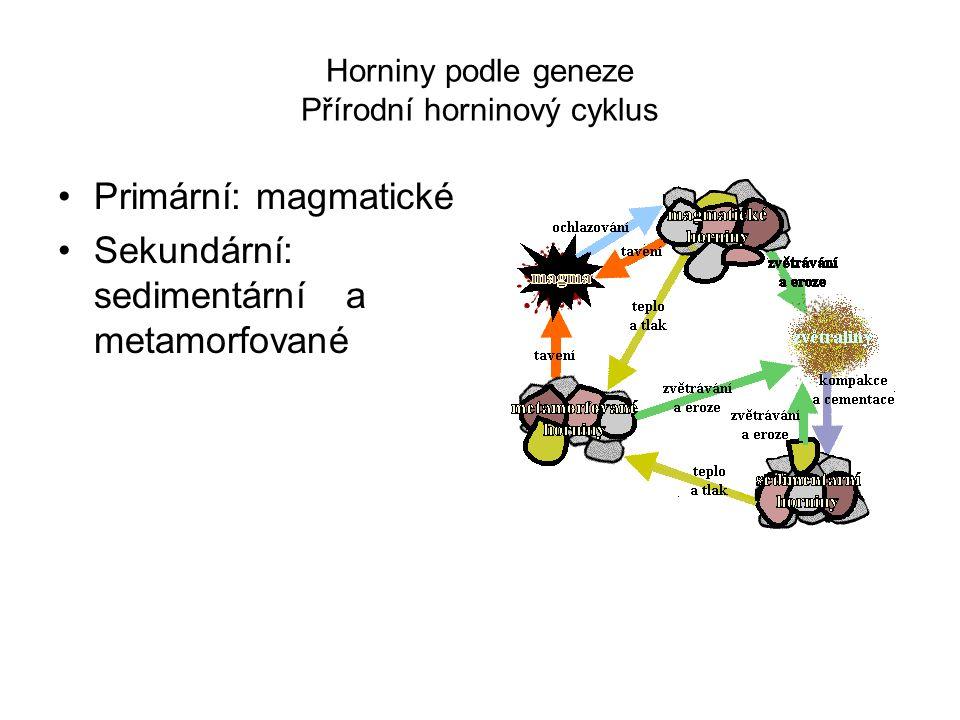 Horniny podle geneze Přírodní horninový cyklus