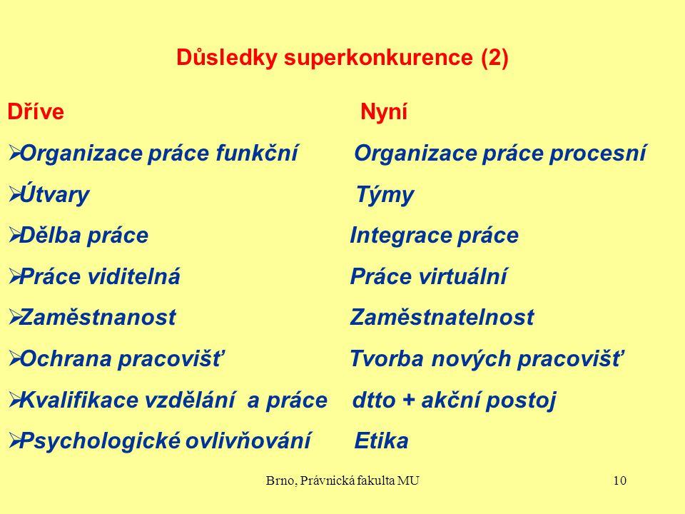 Důsledky superkonkurence (2)
