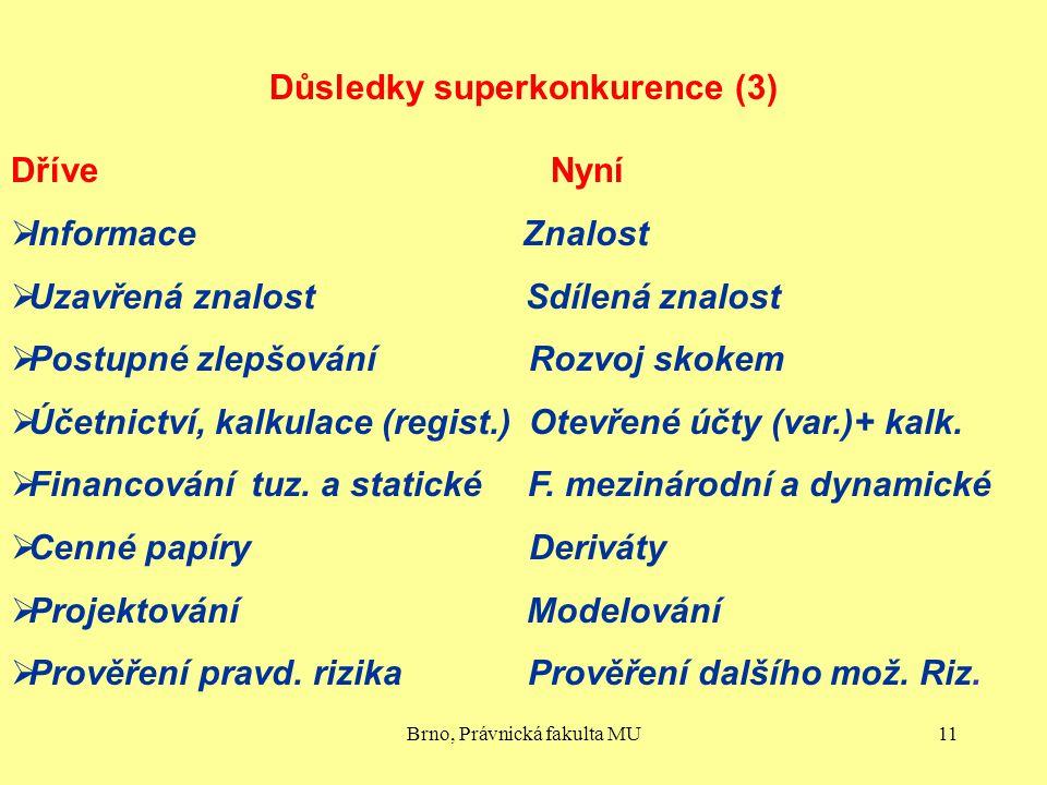 Důsledky superkonkurence (3)
