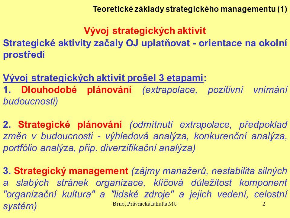 Vývoj strategických aktivit