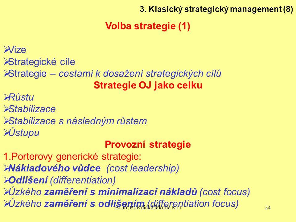 Volba strategie (1) Provozní strategie