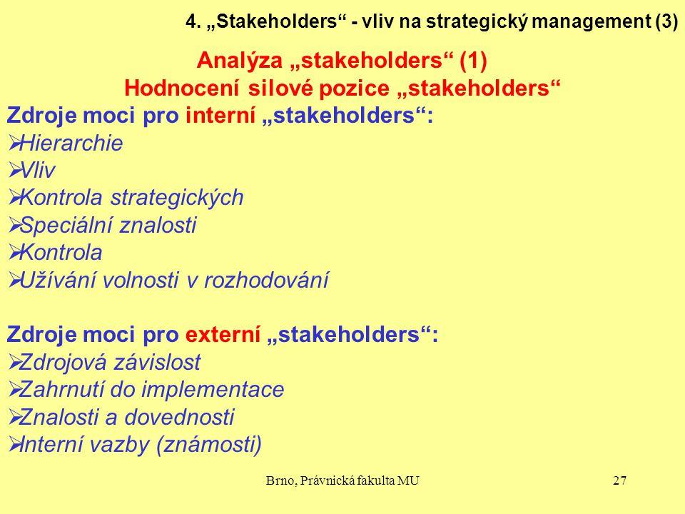 """Analýza """"stakeholders (1) Hodnocení silové pozice """"stakeholders"""