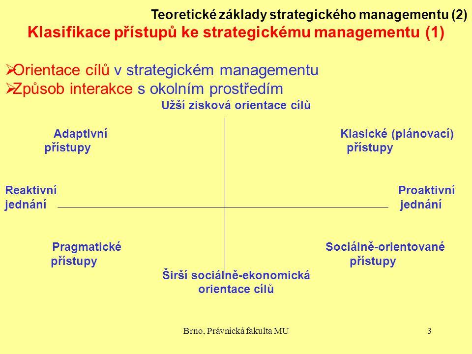 Klasifikace přístupů ke strategickému managementu (1)