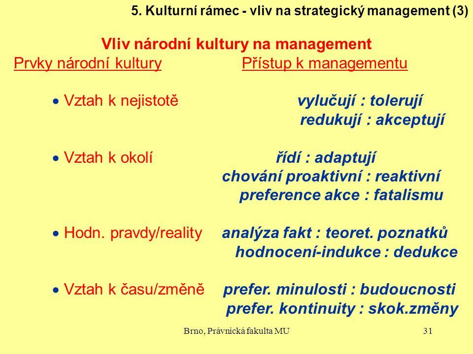 Vliv národní kultury na management