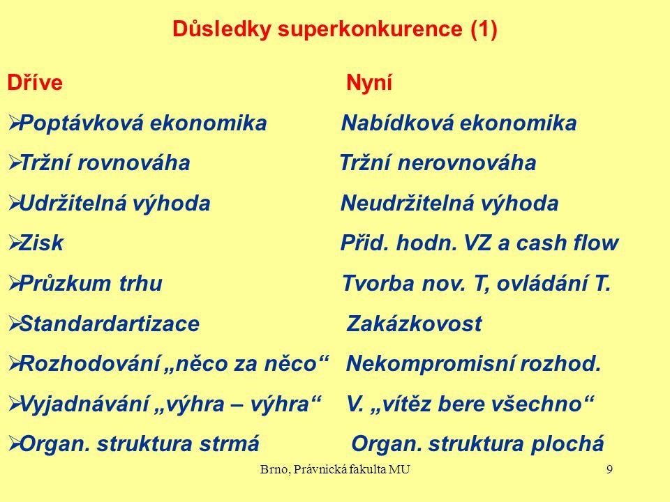 Důsledky superkonkurence (1)