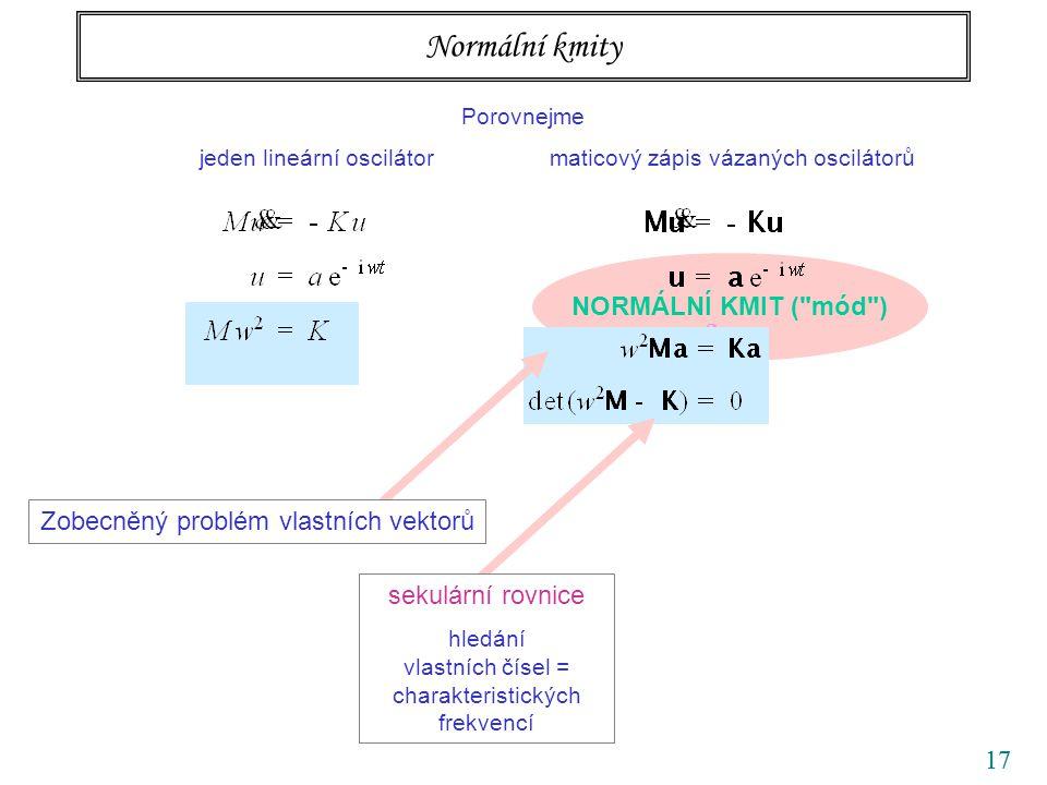 Normální kmity NORMÁLNÍ KMIT ( mód )