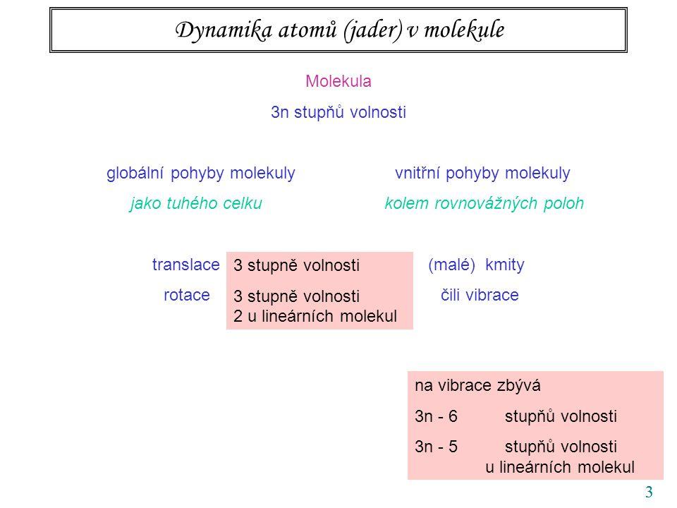 Dynamika atomů (jader) v molekule