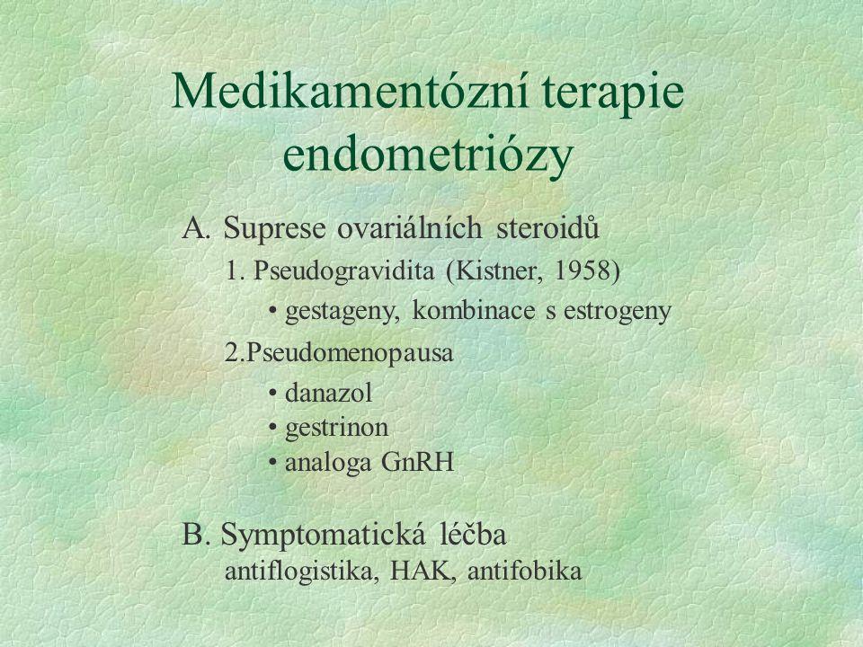 Medikamentózní terapie endometriózy