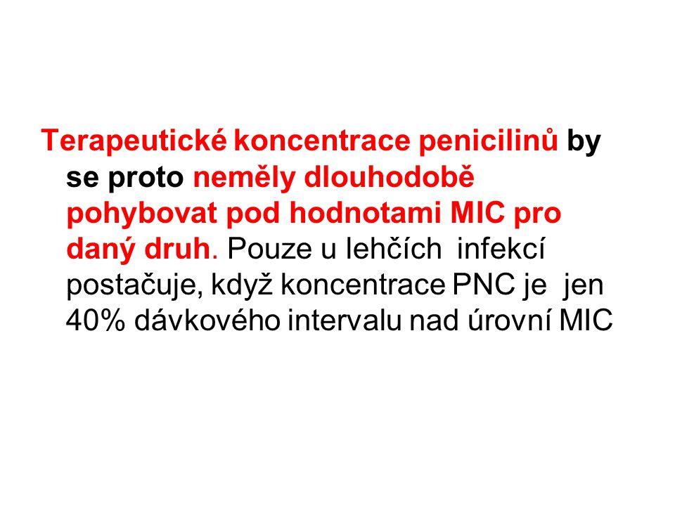 Terapeutické koncentrace penicilinů by se proto neměly dlouhodobě pohybovat pod hodnotami MIC pro daný druh.