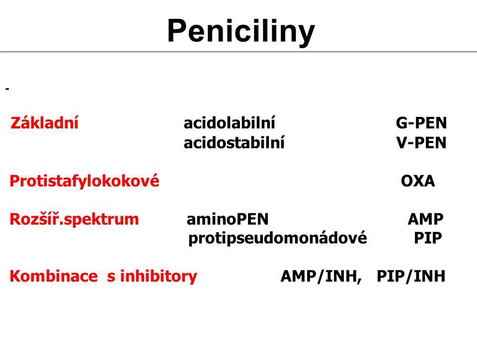Peniciliny Základní acidolabilní G-PEN acidostabilní V-PEN