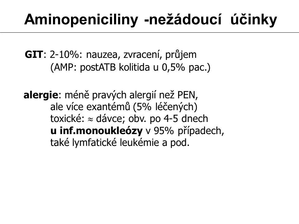 Aminopeniciliny -nežádoucí účinky