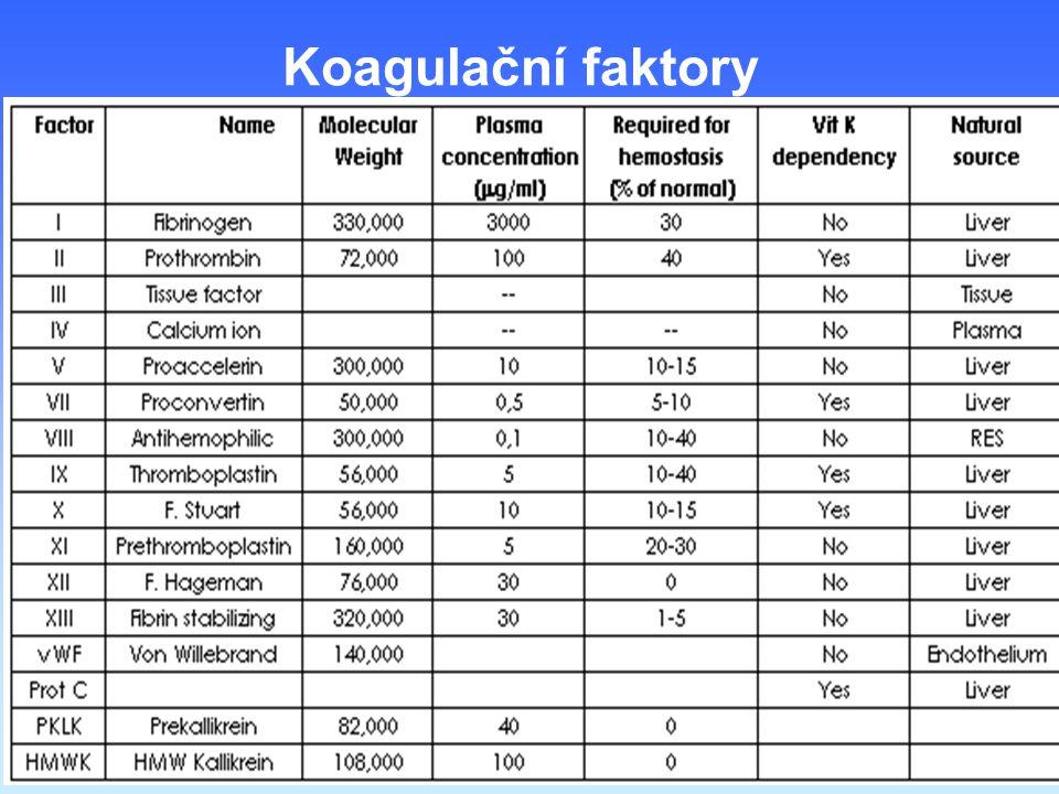Koagulační faktory