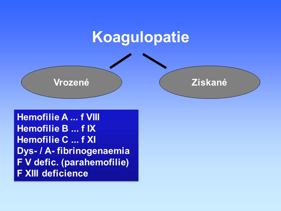 Koagulopatie Vrozené Získané Hemofilie A ... f VIII