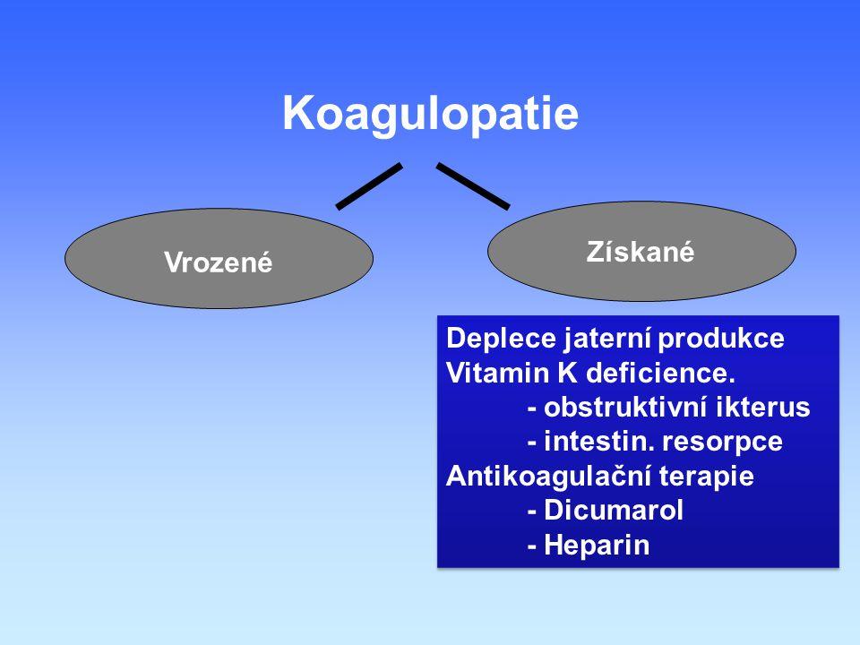 Koagulopatie Získané Vrozené Deplece jaterní produkce