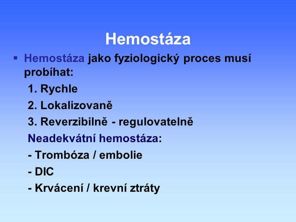 Hemostáza Hemostáza jako fyziologický proces musí probíhat: 1. Rychle