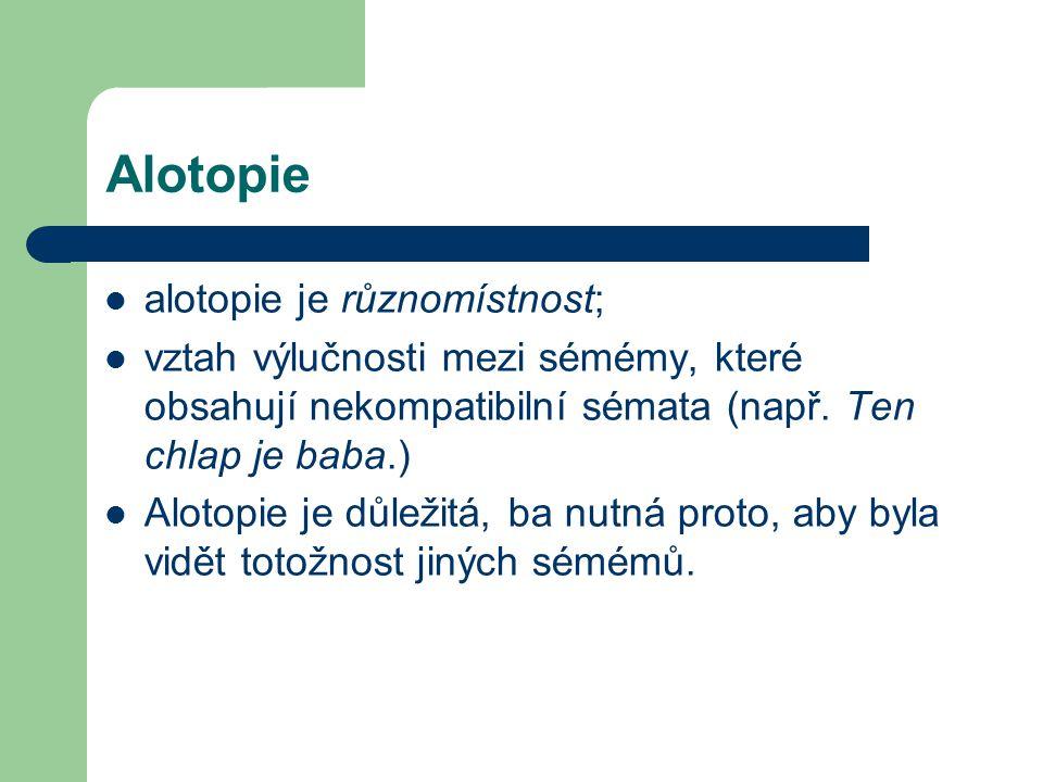 Alotopie alotopie je různomístnost;