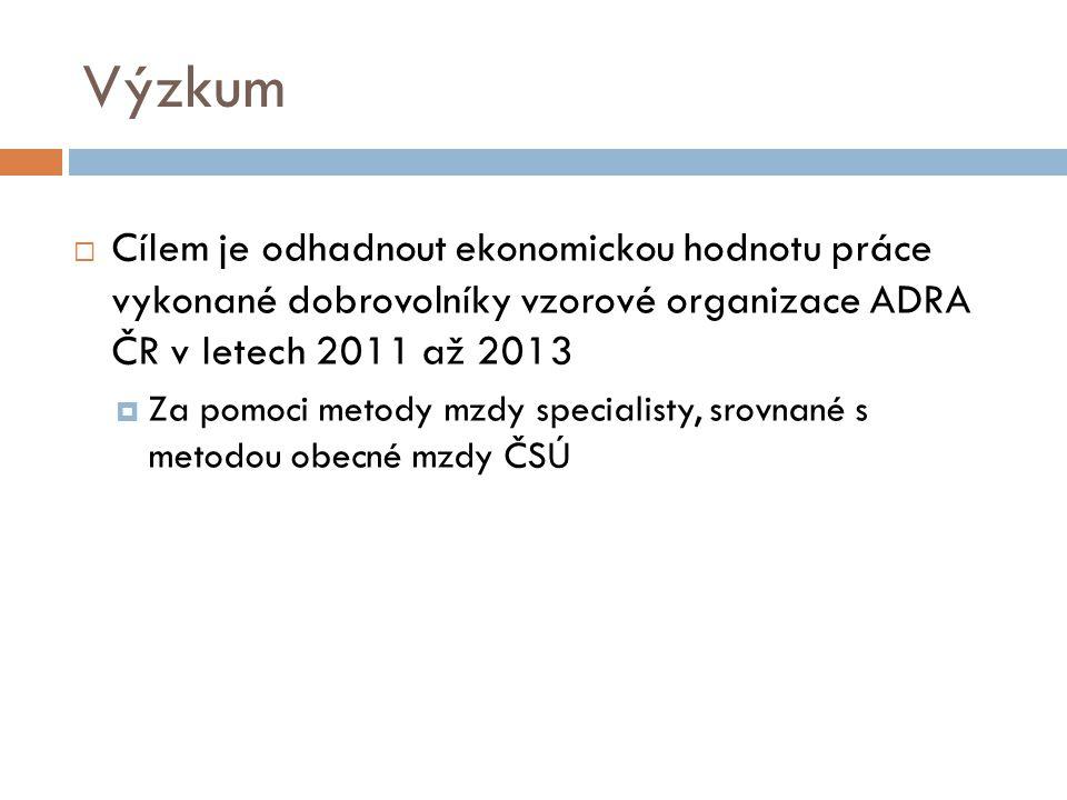 Výzkum Cílem je odhadnout ekonomickou hodnotu práce vykonané dobrovolníky vzorové organizace ADRA ČR v letech 2011 až 2013.