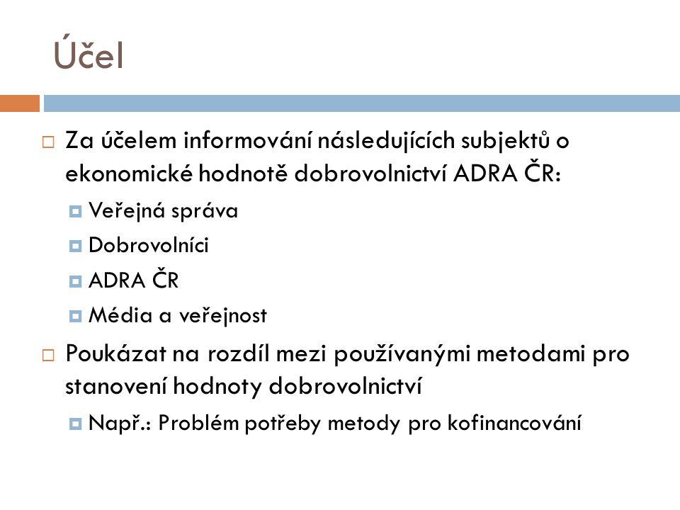 Účel Za účelem informování následujících subjektů o ekonomické hodnotě dobrovolnictví ADRA ČR: Veřejná správa.
