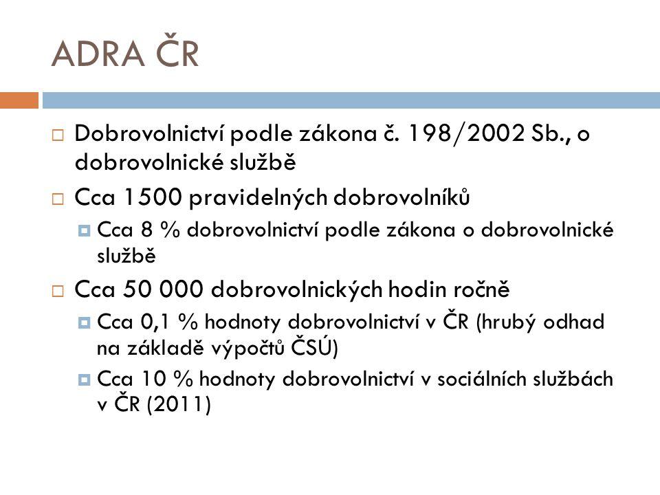 ADRA ČR Dobrovolnictví podle zákona č. 198/2002 Sb., o dobrovolnické službě. Cca 1500 pravidelných dobrovolníků.