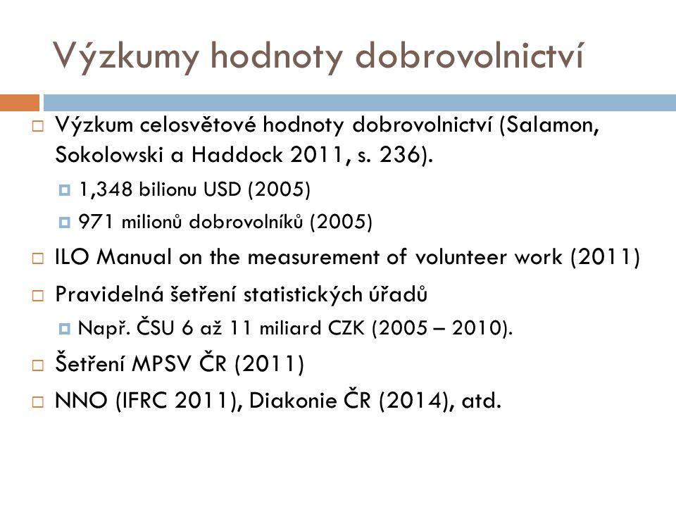 Výzkumy hodnoty dobrovolnictví